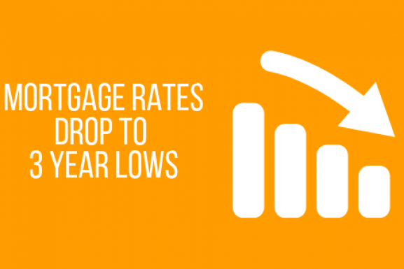Mortgage Rates Drop to 3 Year Lows